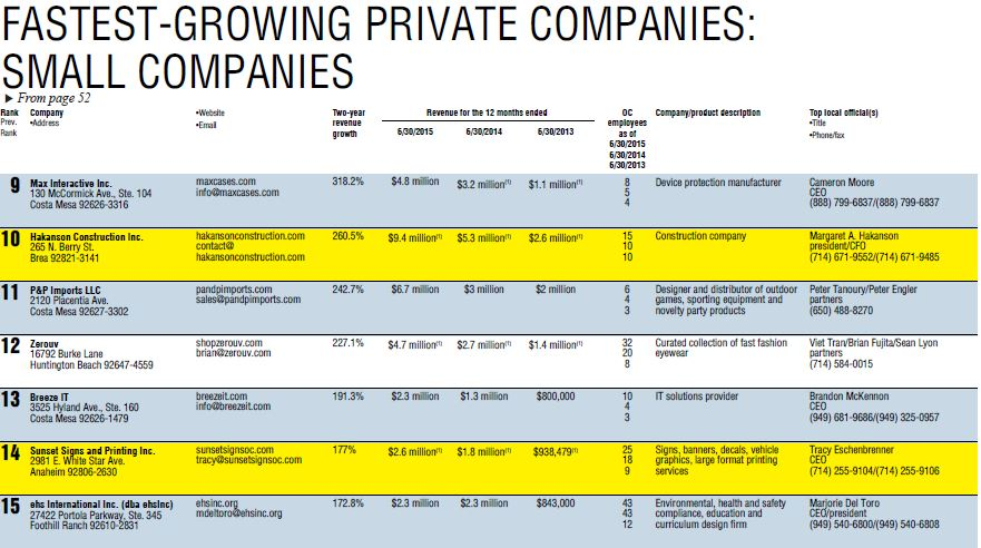 Recognizes And Honors Orange County S Top Privately Held Businesses By Revenue Growth Over Last 24 Months Breeze It Placed 13th Among Small Companies